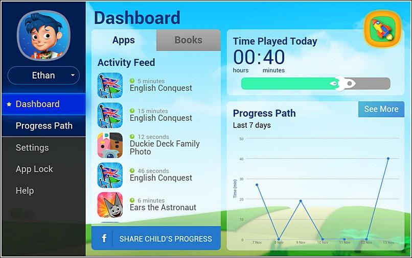 Samsung Kidstime app
